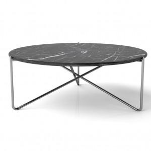 utch table_3_2
