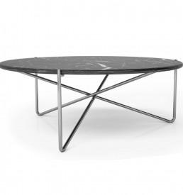 utch table_4_2